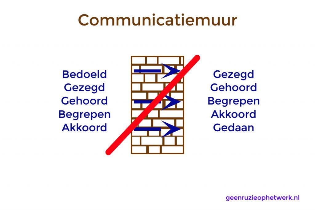 communicatiemuur-opbouw